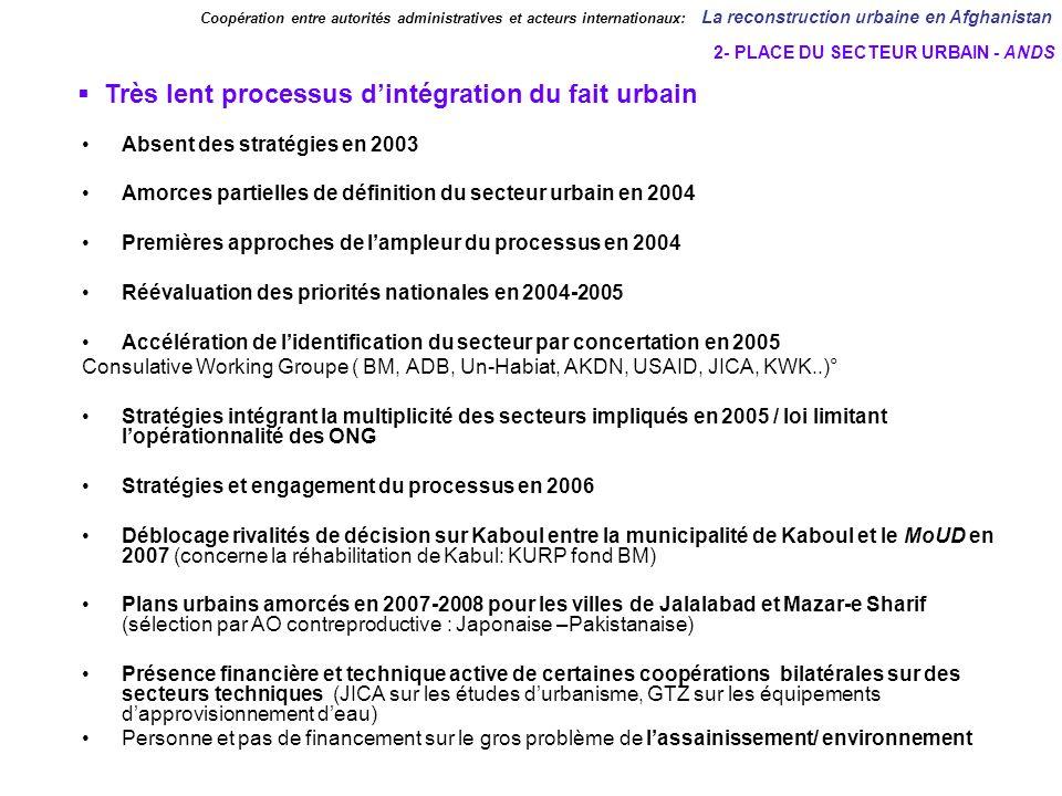 Absent des stratégies en 2003 Amorces partielles de définition du secteur urbain en 2004 Premières approches de lampleur du processus en 2004 Réévaluation des priorités nationales en 2004-2005 Accélération de lidentification du secteur par concertation en 2005 Consulative Working Groupe ( BM, ADB, Un-Habiat, AKDN, USAID, JICA, KWK..)° Stratégies intégrant la multiplicité des secteurs impliqués en 2005 / loi limitant lopérationnalité des ONG Stratégies et engagement du processus en 2006 Déblocage rivalités de décision sur Kaboul entre la municipalité de Kaboul et le MoUD en 2007 (concerne la réhabilitation de Kabul: KURP fond BM) Plans urbains amorcés en 2007-2008 pour les villes de Jalalabad et Mazar-e Sharif (sélection par AO contreproductive : Japonaise –Pakistanaise) Présence financière et technique active de certaines coopérations bilatérales sur des secteurs techniques (JICA sur les études durbanisme, GTZ sur les équipements dapprovisionnement deau) Personne et pas de financement sur le gros problème de lassainissement/ environnement Très lent processus dintégration du fait urbain Coopération entre autorités administratives et acteurs internationaux: La reconstruction urbaine en Afghanistan 2- PLACE DU SECTEUR URBAIN - ANDS