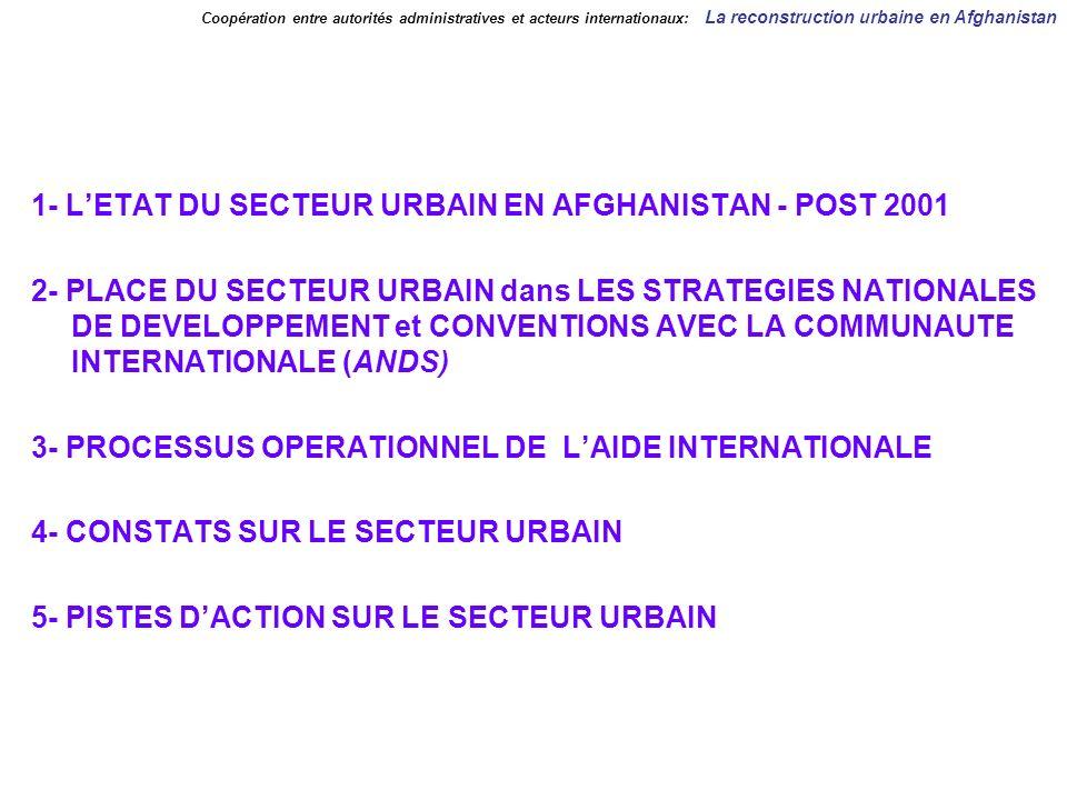 1- LETAT DU SECTEUR URBAIN EN AFGHANISTAN - POST 2001 2- PLACE DU SECTEUR URBAIN dans LES STRATEGIES NATIONALES DE DEVELOPPEMENT et CONVENTIONS AVEC LA COMMUNAUTE INTERNATIONALE (ANDS) 3- PROCESSUS OPERATIONNEL DE LAIDE INTERNATIONALE 4- CONSTATS SUR LE SECTEUR URBAIN 5- PISTES DACTION SUR LE SECTEUR URBAIN Coopération entre autorités administratives et acteurs internationaux: La reconstruction urbaine en Afghanistan