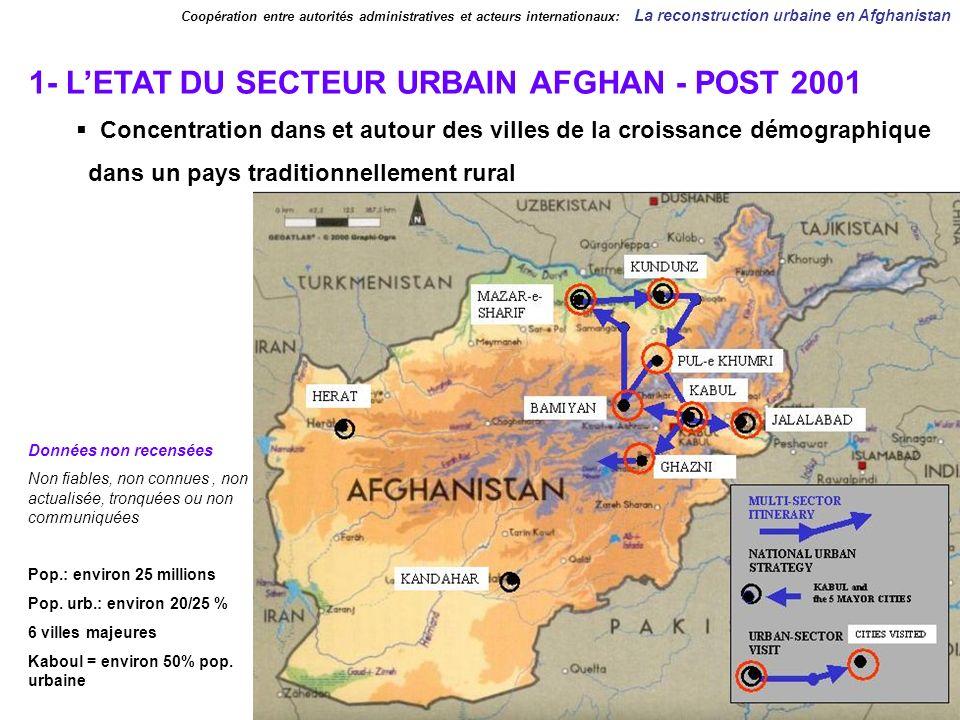 6 km environ 22 km Une administration qui fonctionnait sur un périmètre limité au MP Une réalité urbaine hors MP qui ne fonctionne plus administrativement Des réalités spatiales et administratives dissociées Coopération entre autorités administratives et acteurs internationaux: La reconstruction urbaine en Afghanistan 1- LETAT DU SECTEUR URBAIN EN AFGHANISTAN -POST 2001 Exemple de la ville de Mazar-e Sharif
