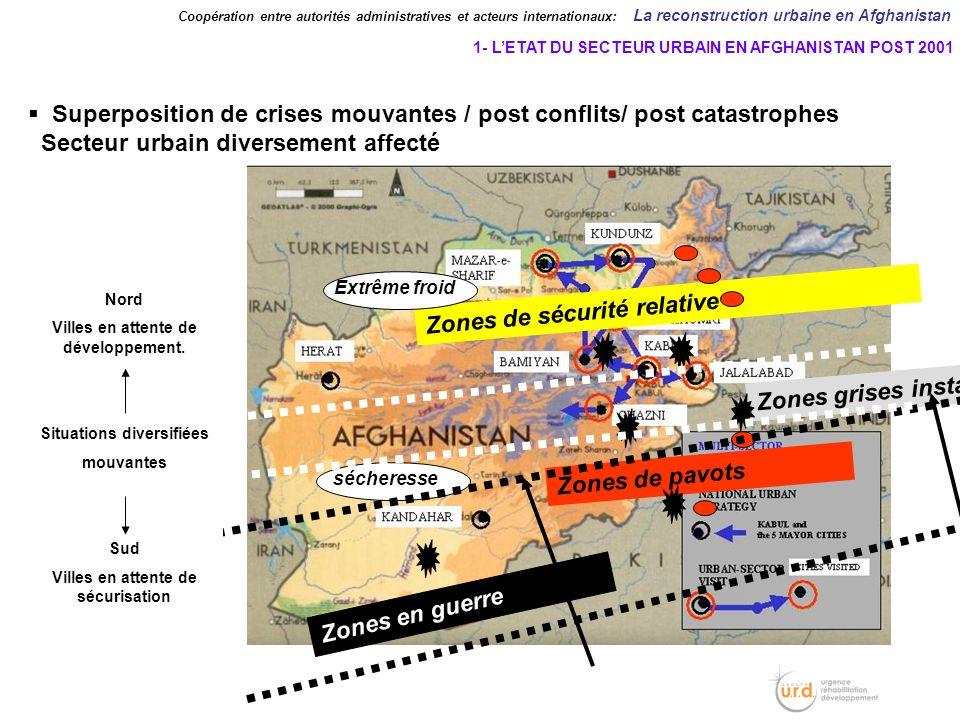 Zones grises instables Zones en guerre Zones de pavots Zones de sécurité relative sécheresse Extrême froid Nord Villes en attente de développement.