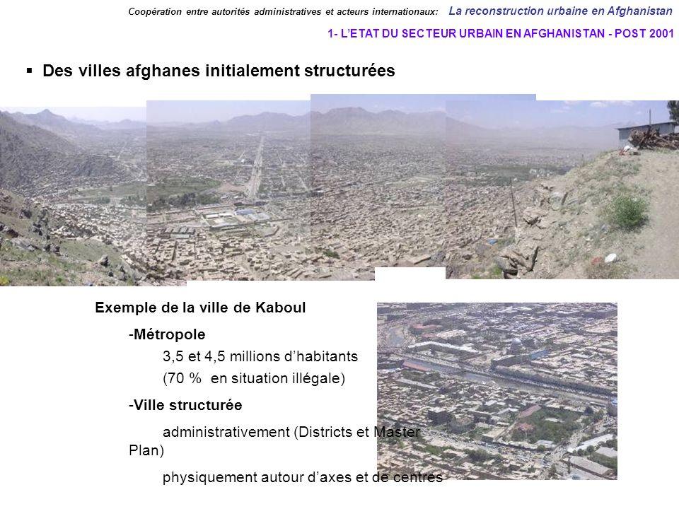 Des villes afghanes initialement structurées Exemple de la ville de Kaboul -Métropole 3,5 et 4,5 millions dhabitants (70 % en situation illégale) -Ville structurée administrativement (Districts et Master Plan) physiquement autour daxes et de centres Coopération entre autorités administratives et acteurs internationaux: La reconstruction urbaine en Afghanistan 1- LETAT DU SECTEUR URBAIN EN AFGHANISTAN - POST 2001