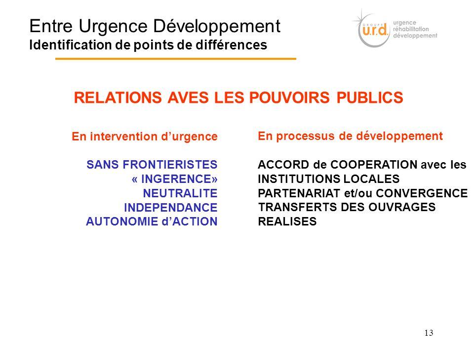 13 Entre Urgence Développement Identification de points de différences RELATIONS AVES LES POUVOIRS PUBLICS En intervention durgence SANS FRONTIERISTES