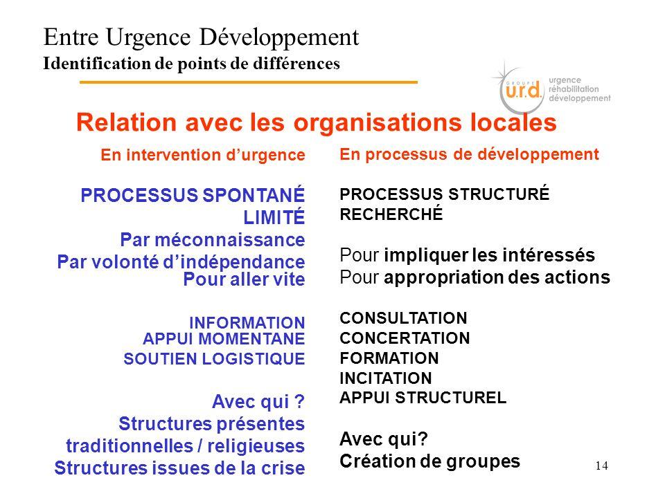 14 Entre Urgence Développement Identification de points de différences Relation avec les organisations locales En intervention durgence PROCESSUS SPON