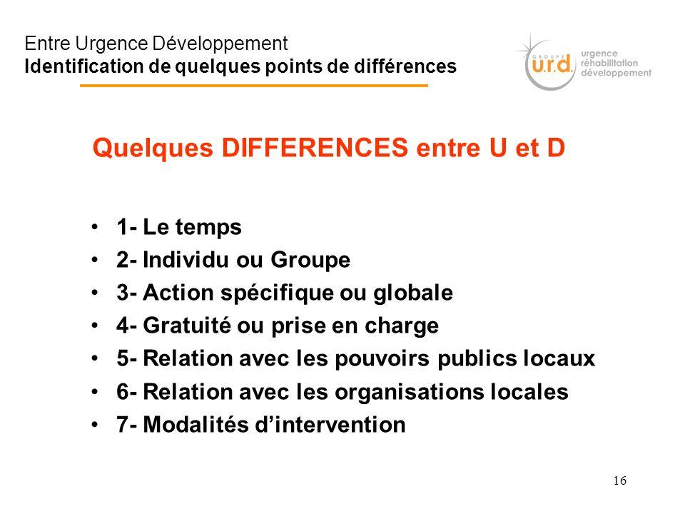 16 1- Le temps 2- Individu ou Groupe 3- Action spécifique ou globale 4- Gratuité ou prise en charge 5- Relation avec les pouvoirs publics locaux 6- Re