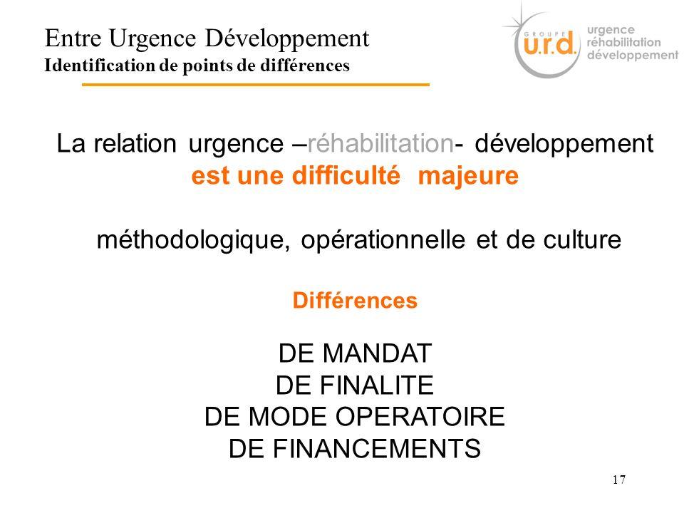 17 Entre Urgence Développement Identification de points de différences La relation urgence –réhabilitation- développement est une difficulté majeure m