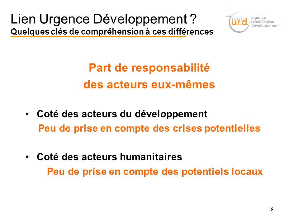 Part de responsabilité des acteurs eux-mêmes Coté des acteurs du développement Peu de prise en compte des crises potentielles Coté des acteurs humanit
