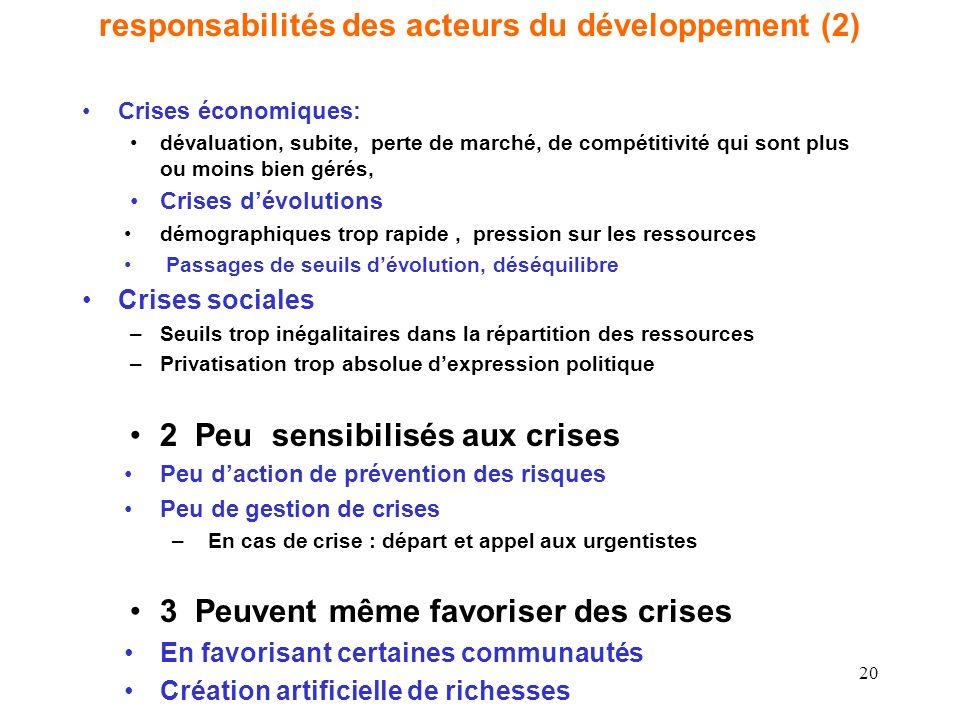 responsabilités des acteurs du développement (2) Crises économiques: dévaluation, subite, perte de marché, de compétitivité qui sont plus ou moins bie