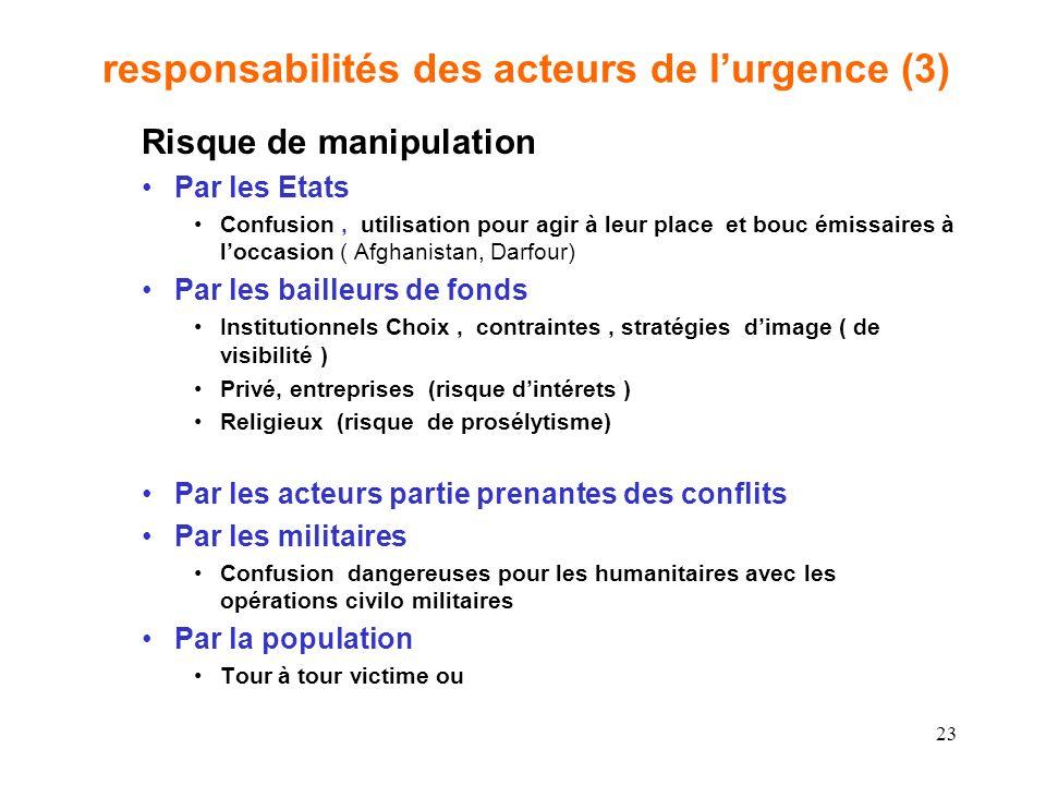 responsabilités des acteurs de lurgence (3) Risque de manipulation Par les Etats Confusion, utilisation pour agir à leur place et bouc émissaires à lo