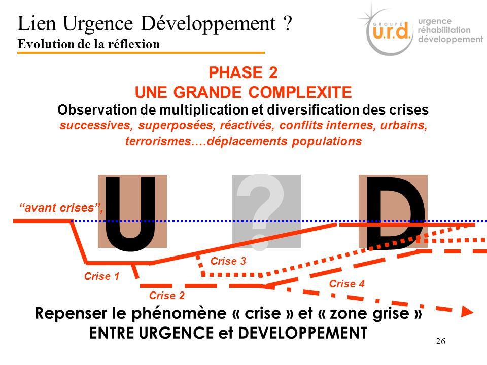 26 PHASE 2 UNE GRANDE COMPLEXITE Observation de multiplication et diversification des crises successives, superposées, réactivés, conflits internes, u