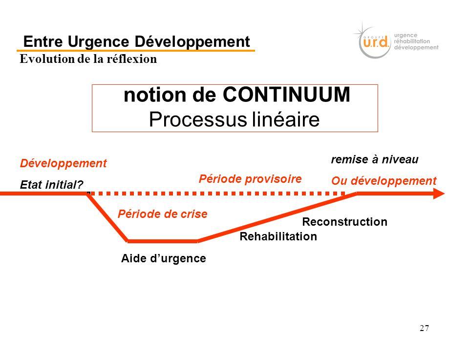 27 Entre Urgence Développement notion de CONTINUUM Processus linéaire Développement Etat initial? remise à niveau Ou développement Période de crise Ai