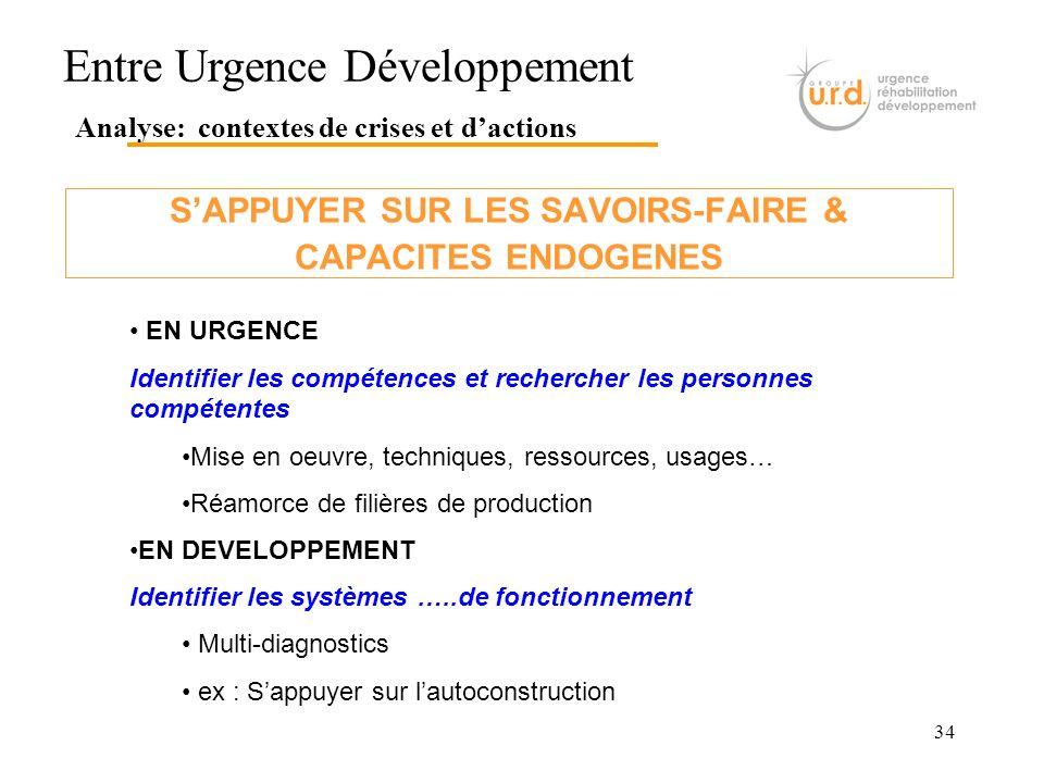 34 Entre Urgence Développement Analyse: contextes de crises et dactions SAPPUYER SUR LES SAVOIRS-FAIRE & CAPACITES ENDOGENES EN URGENCE Identifier les