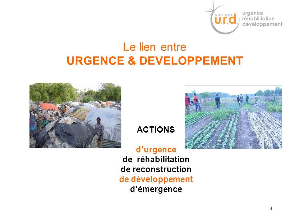 4 Le lien entre URGENCE & DEVELOPPEMENT ACTIONS durgence de réhabilitation de reconstruction de développement démergence