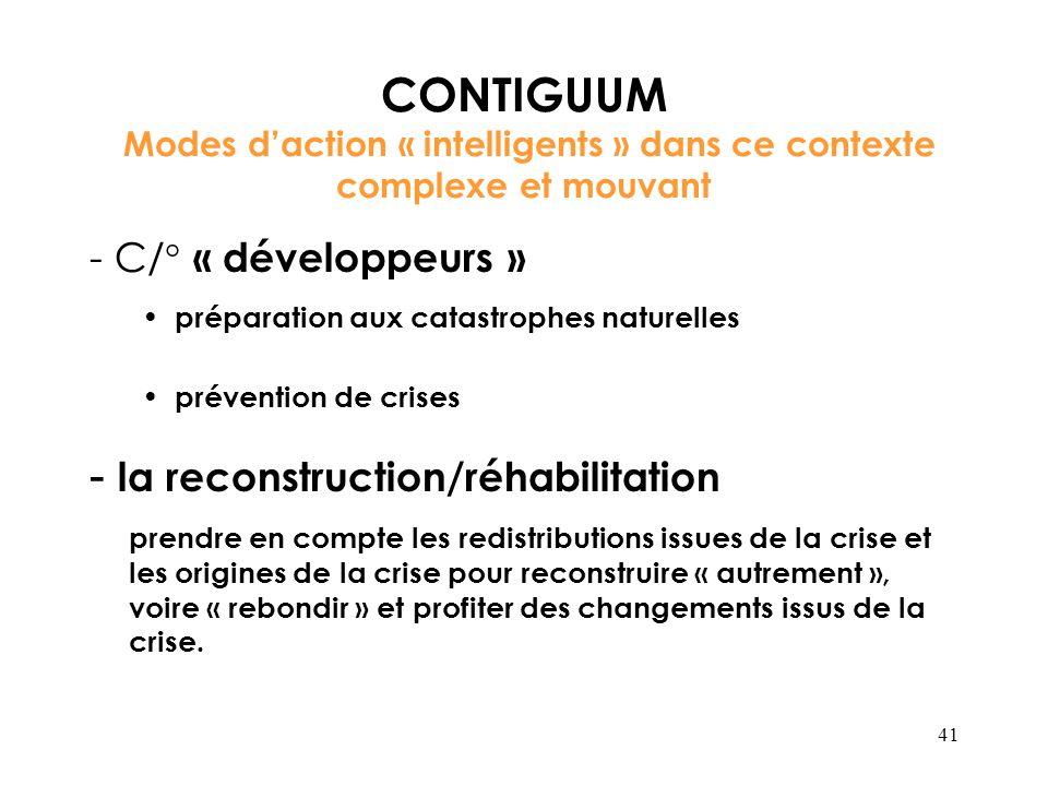 41 CONTIGUUM Modes daction « intelligents » dans ce contexte complexe et mouvant - C/° « développeurs » préparation aux catastrophes naturelles préven
