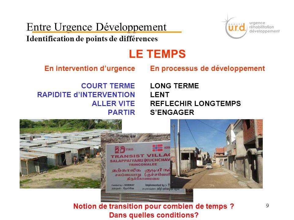 9 Entre Urgence Développement Identification de points de différences En intervention durgence COURT TERME RAPIDITE dINTERVENTION ALLER VITE PARTIR LE