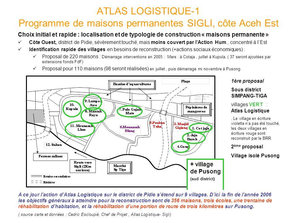 Choix initial et rapide : localisation et de typologie de construction « maisons permanente » Côte Ouest, district de Pidie, sévèrement touché, mais m