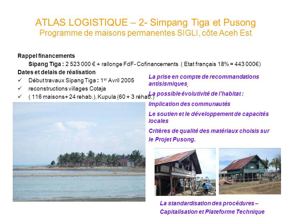 ATLAS LOGISTIQUE – 2- Simpang Tiga et Pusong Programme de maisons permanentes SIGLI, côte Aceh Est Rappel financements Sipang Tiga : 2 523 000 + rallo