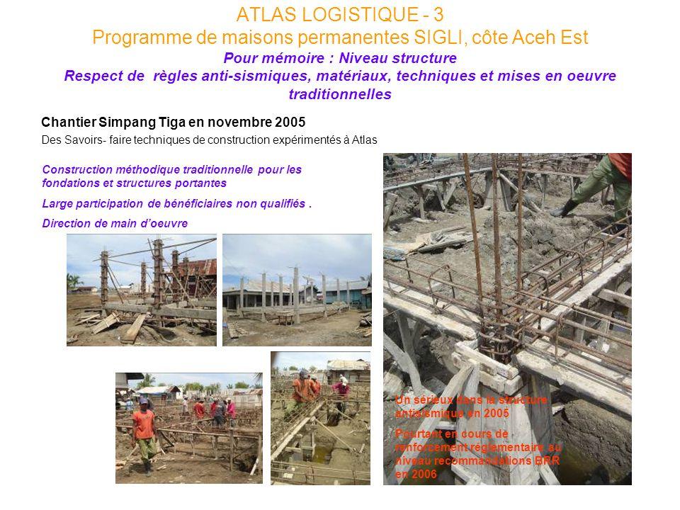 ATLAS LOGISTIQUE - 3 Programme de maisons permanentes SIGLI, côte Aceh Est Pour mémoire : Niveau structure Respect de règles anti-sismiques, matériaux