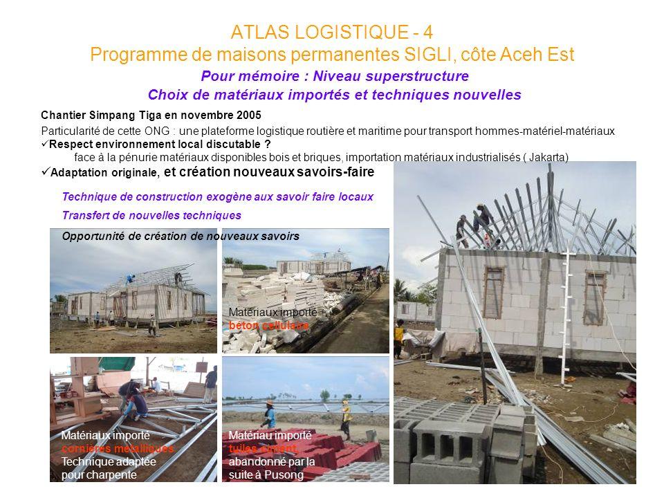 ATLAS LOGISTIQUE - 4 Programme de maisons permanentes SIGLI, côte Aceh Est Pour mémoire : Niveau superstructure Choix de matériaux importés et techniq