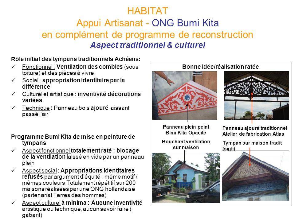 Bonne idée/réalisation ratée HABITAT Appui Artisanat - ONG Bumi Kita en complément de programme de reconstruction Aspect traditionnel & culturel Rôle