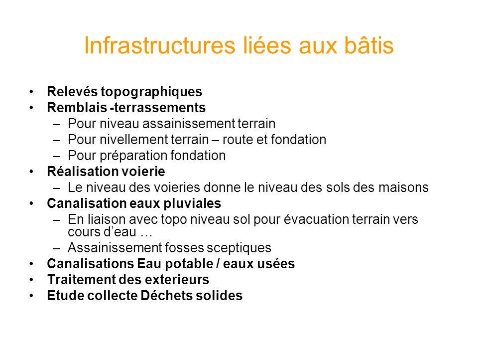 Infrastructures liées aux bâtis Relevés topographiques Remblais -terrassements –Pour niveau assainissement terrain –Pour nivellement terrain – route e