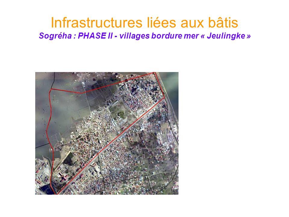 Infrastructures liées aux bâtis Sogréha : PHASE II - villages bordure mer « Jeulingke »