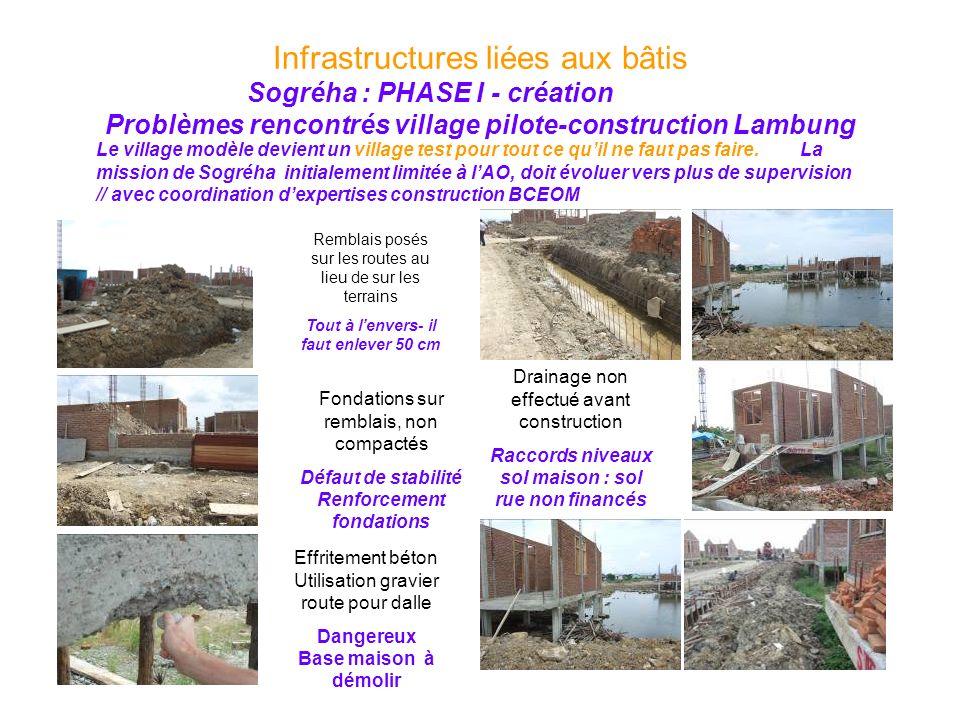 Infrastructures liées aux bâtis Sogréha : PHASE I - création Problèmes rencontrés village pilote-construction Lambung Fondations sur remblais, non com