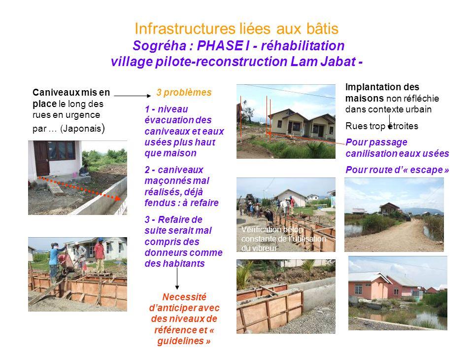 Infrastructures liées aux bâtis Sogréha : PHASE I - réhabilitation village pilote-reconstruction Lam Jabat - 3 problèmes 1 - niveau évacuation des can