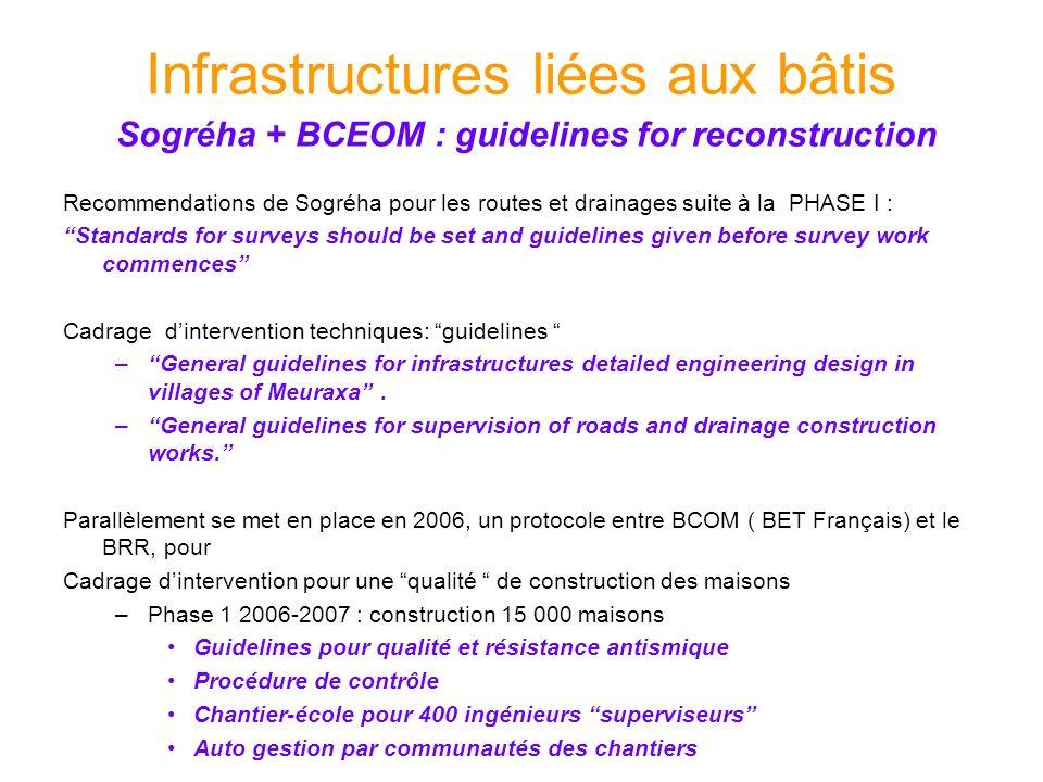 Infrastructures liées aux bâtis Sogréha + BCEOM : guidelines for reconstruction Recommendations de Sogréha pour les routes et drainages suite à la PHA