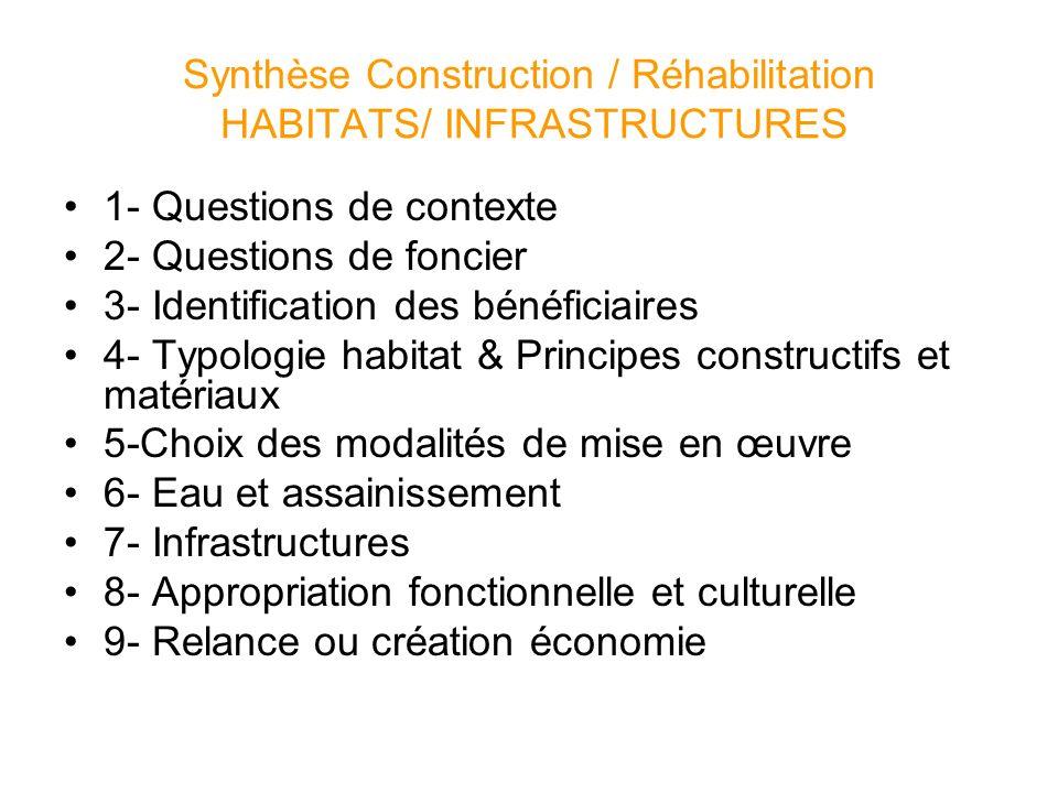 Synthèse Construction / Réhabilitation HABITATS/ INFRASTRUCTURES 1- Questions de contexte 2- Questions de foncier 3- Identification des bénéficiaires