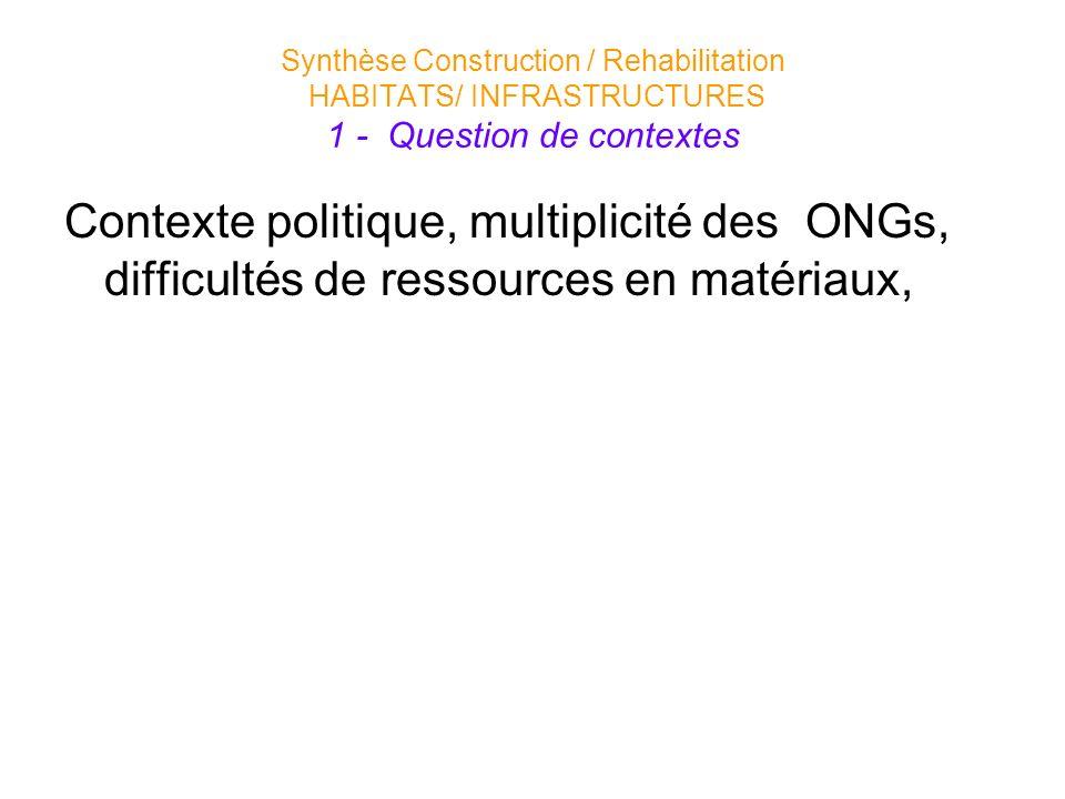 Synthèse Construction / Rehabilitation HABITATS/ INFRASTRUCTURES 1 - Question de contextes Contexte politique, multiplicité des ONGs, difficultés de r