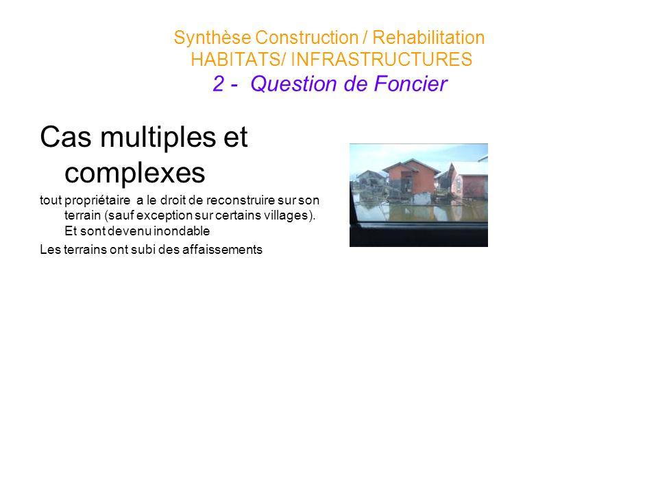 Synthèse Construction / Rehabilitation HABITATS/ INFRASTRUCTURES 2 - Question de Foncier Cas multiples et complexes tout propriétaire a le droit de re