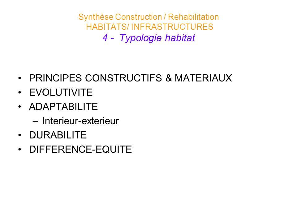 Synthèse Construction / Rehabilitation HABITATS/ INFRASTRUCTURES 4 - Typologie habitat PRINCIPES CONSTRUCTIFS & MATERIAUX EVOLUTIVITE ADAPTABILITE –In