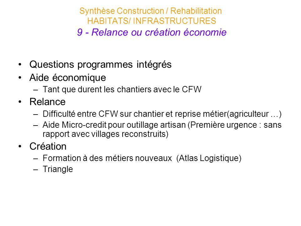 Synthèse Construction / Rehabilitation HABITATS/ INFRASTRUCTURES 9 - Relance ou création économie Questions programmes intégrés Aide économique –Tant