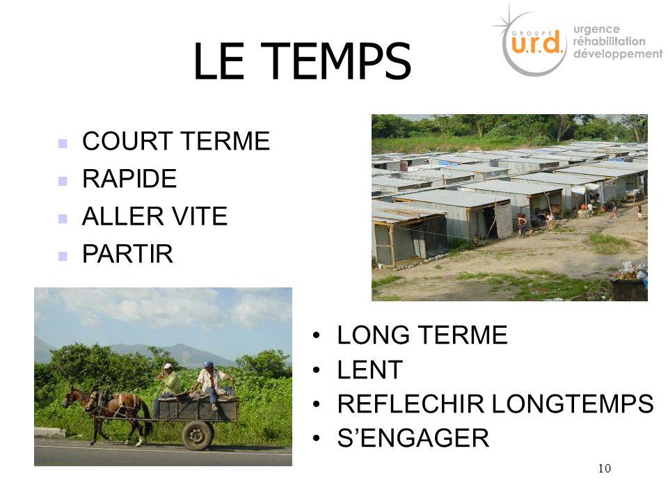 9 Evolution dun schéma de pensée: Six points de différence entre Urgence et développement: