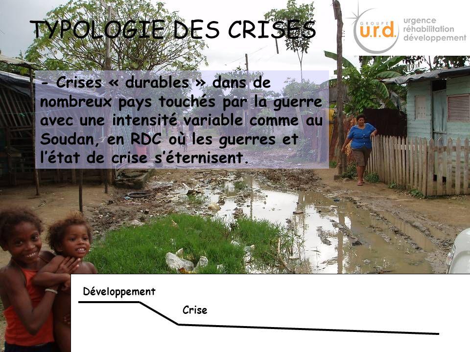 19 TYPOLOGIE DES CRISES Développement Aide humanitaire durgence Reconstruction Réhabilitation Développement Période de crise Continuum