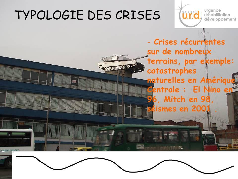 20 TYPOLOGIE DES CRISES - Crises « durables » dans de nombreux pays touchés par la guerre avec une intensité variable comme au Soudan, en RDC où les g