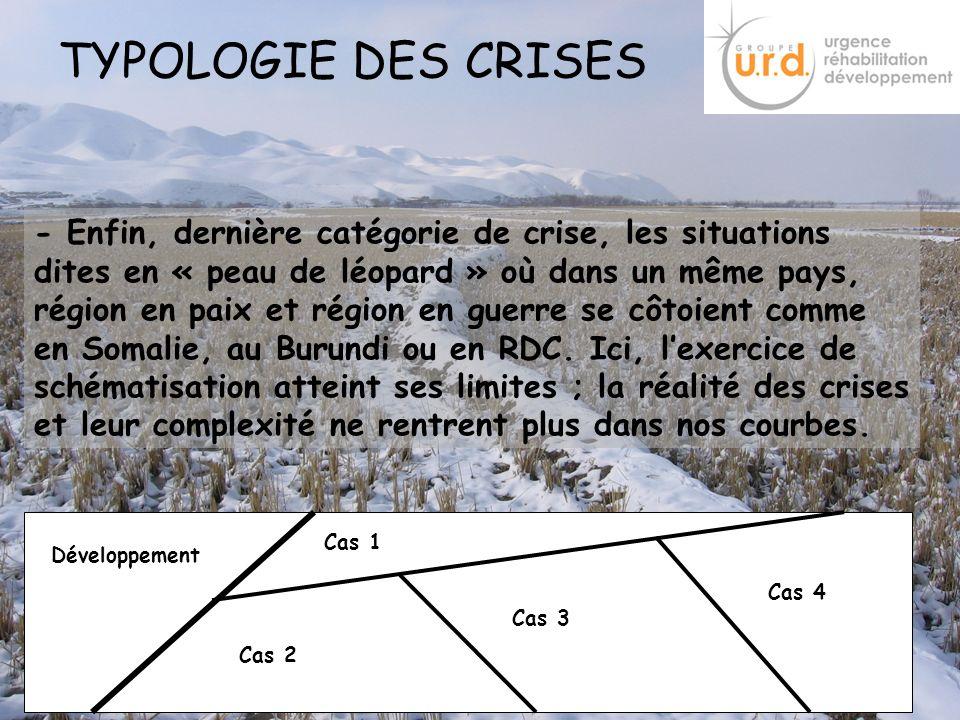 22 TYPOLOGIE DES CRISES - Crises à issue incertaine comme en Afghanistan et en ex- Yougoslavie où lavenir restait ou reste plein de points dinterrogat