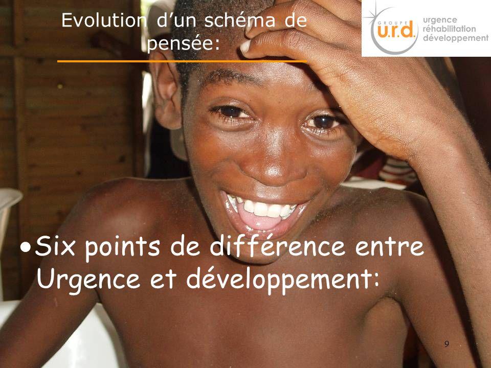8 Lien Urgence Développement: Historique Une deuxième phase marquée par la réflexion du lien entre urgence et développement La crise nest quun acciden
