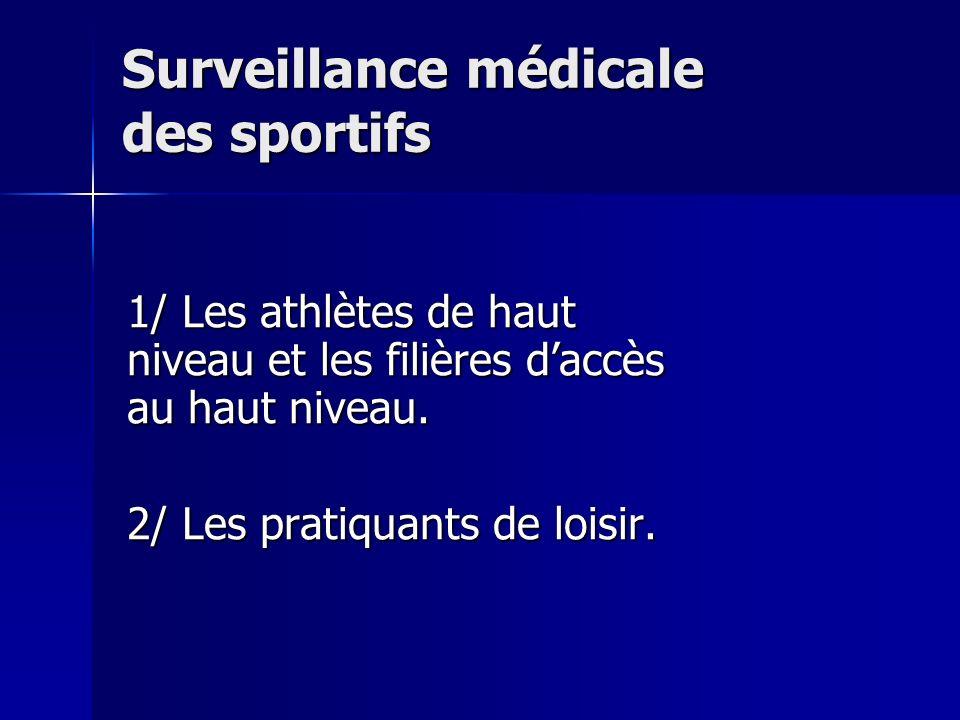 Surveillance médicale des sportifs 1/ Les athlètes de haut niveau et les filières daccès au haut niveau. 2/ Les pratiquants de loisir.