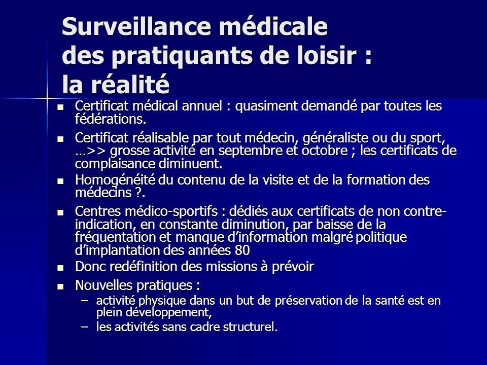 Surveillance médicale des pratiquants de loisir : la réalité Certificat médical annuel : quasiment demandé par toutes les fédérations. Certificat médi