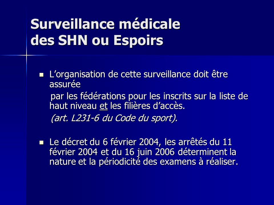 Surveillance médicale des SHN ou Espoirs Lorganisation de cette surveillance doit être assurée Lorganisation de cette surveillance doit être assurée p