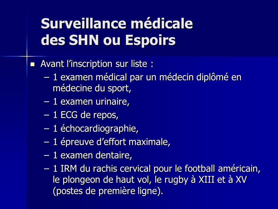 Surveillance médicale des SHN ou Espoirs Avant linscription sur liste : Avant linscription sur liste : –1 examen médical par un médecin diplômé en méd