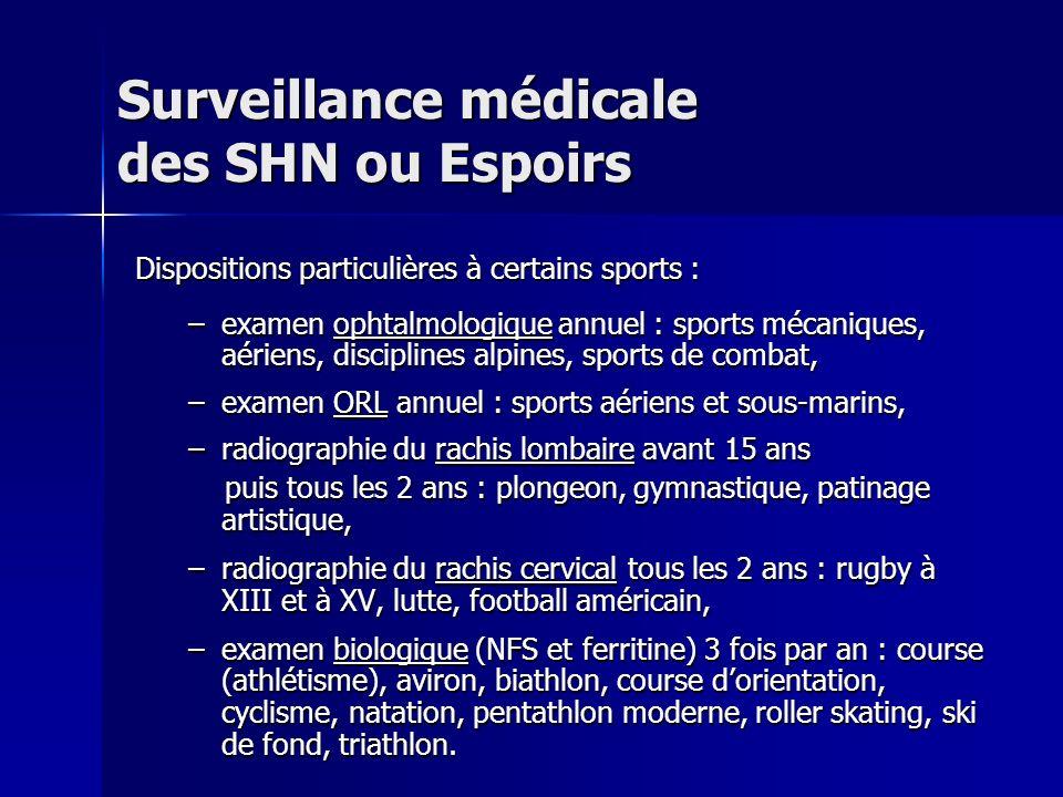 Surveillance médicale des SHN ou Espoirs Dispositions particulières à certains sports : –examen ophtalmologique annuel : sports mécaniques, aériens, d