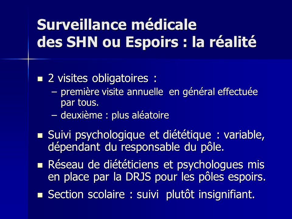 Surveillance médicale des SHN ou Espoirs : la réalité 2 visites obligatoires : 2 visites obligatoires : –première visite annuelle en général effectuée