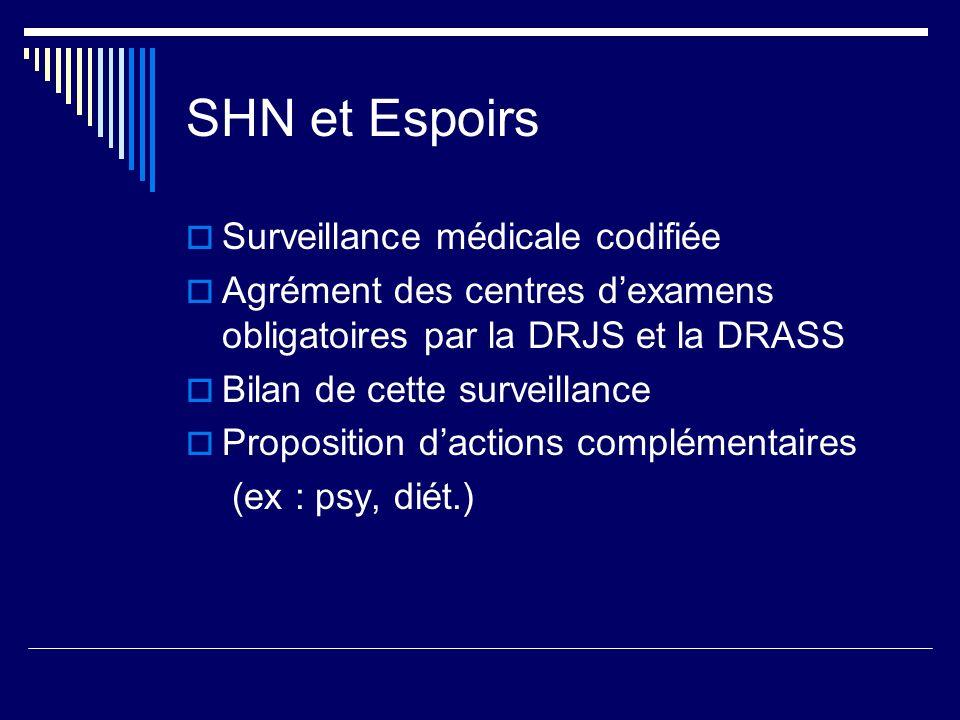 SHN et Espoirs Surveillance médicale codifiée Agrément des centres dexamens obligatoires par la DRJS et la DRASS Bilan de cette surveillance Proposition dactions complémentaires (ex : psy, diét.)