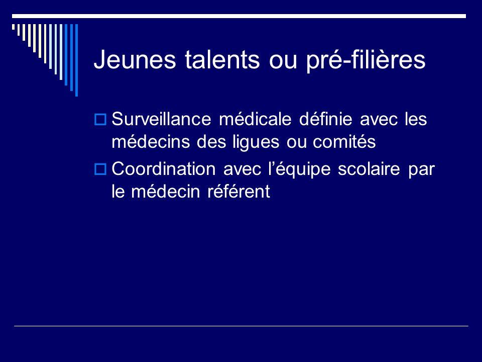 Jeunes talents ou pré-filières Surveillance médicale définie avec les médecins des ligues ou comités Coordination avec léquipe scolaire par le médecin référent