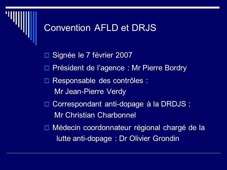 Convention AFLD et DRJS Signée le 7 février 2007 Président de lagence : Mr Pierre Bordry Responsable des contrôles : Mr Jean-Pierre Verdy Correspondant anti-dopage à la DRDJS : Mr Christian Charbonnel Médecin coordonnateur régional chargé de la lutte anti-dopage : Dr Olivier Grondin