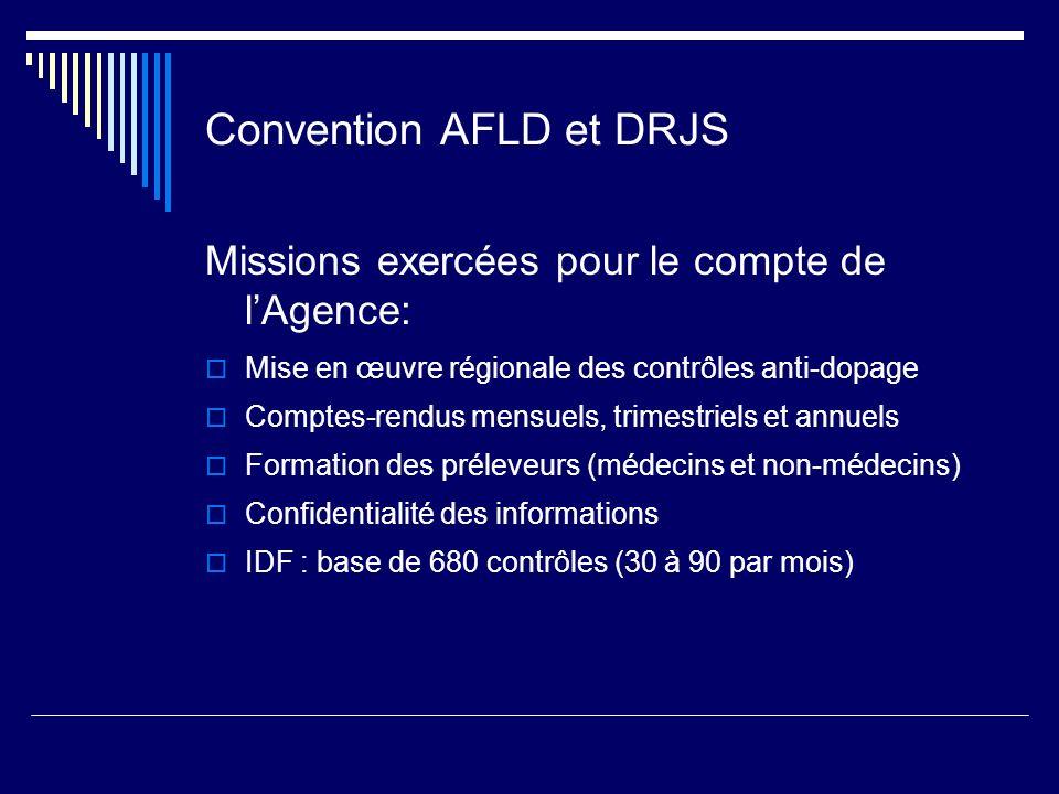 Convention AFLD et DRJS Missions exercées pour le compte de lAgence: Mise en œuvre régionale des contrôles anti-dopage Comptes-rendus mensuels, trimestriels et annuels Formation des préleveurs (médecins et non-médecins) Confidentialité des informations IDF : base de 680 contrôles (30 à 90 par mois)