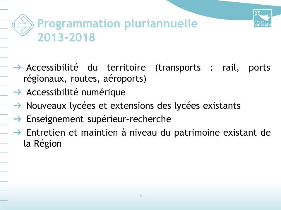 16 Programmation pluriannuelle 2013-2018 Accessibilité du territoire (transports : rail, ports régionaux, routes, aéroports) Accessibilité numérique N