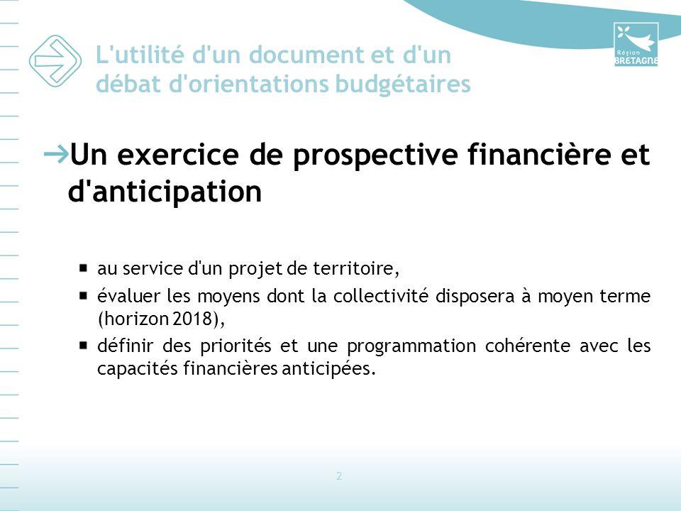 2 L'utilité d'un document et d'un débat d'orientations budgétaires Un exercice de prospective financière et d'anticipation au service d'un projet de t